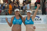 beach volleyball julie brandi canada sponsorship